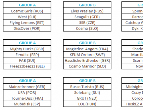 EBUCC Groups have been decided